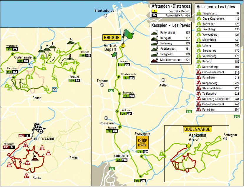 Karte der Ronde van Vlaanderen 2015