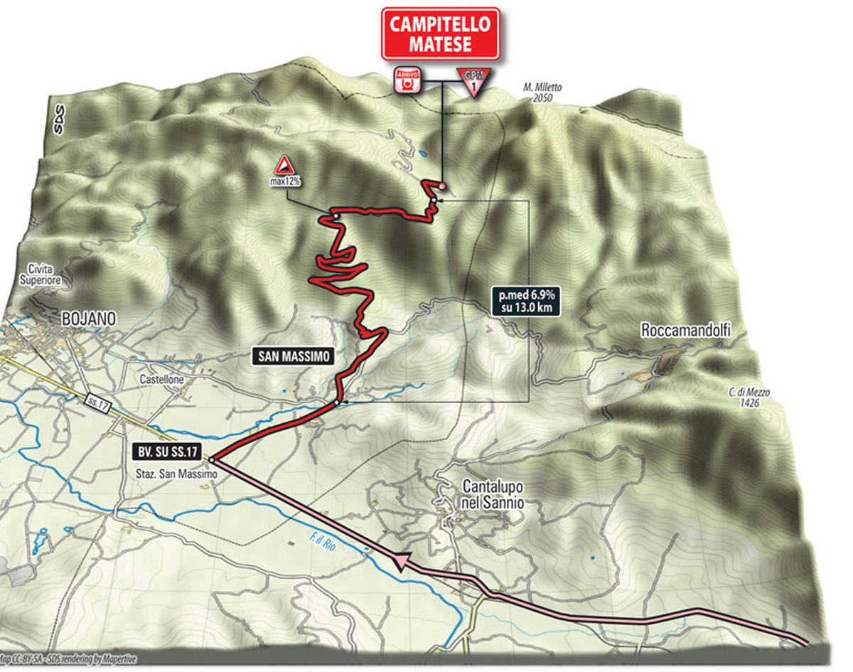 Karte Schlussanstieg 8. Etappe Giro 2015