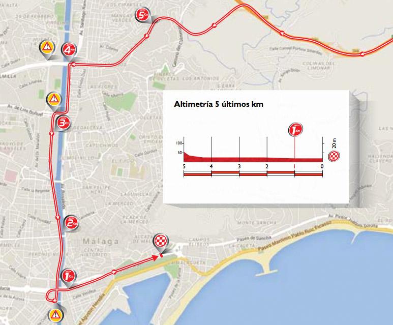 letzte 5 Kilometer der 3. Etappe