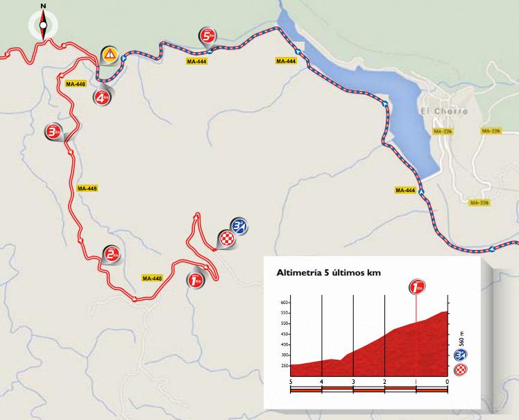 Karte letzte 5 km