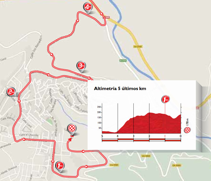 Profil der letzten 5 km Etappe 4
