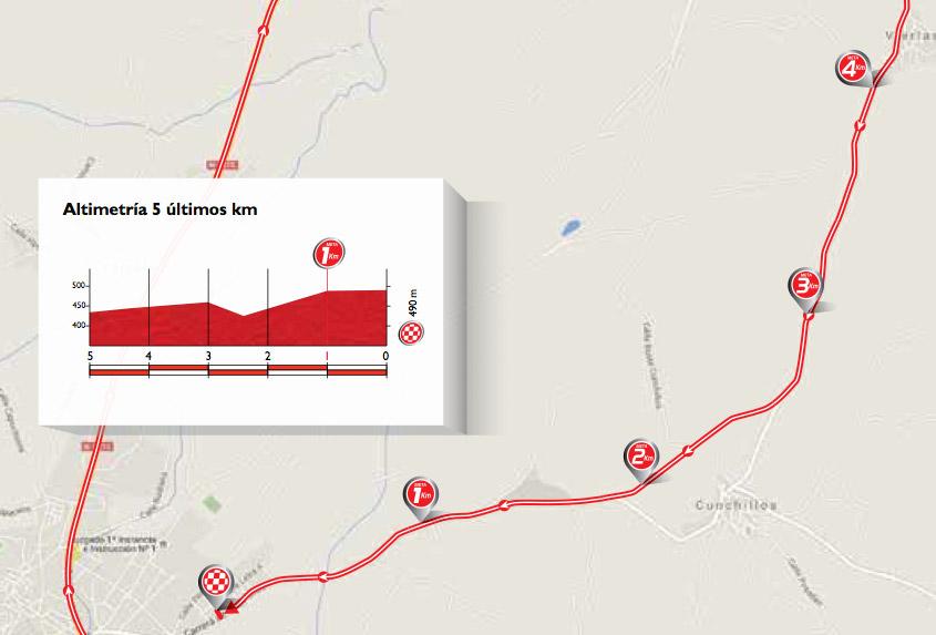 Karte & Profil letzte 5 km