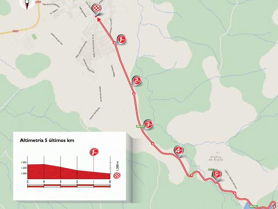 Karte & Profil der letzten 5 Kilometer