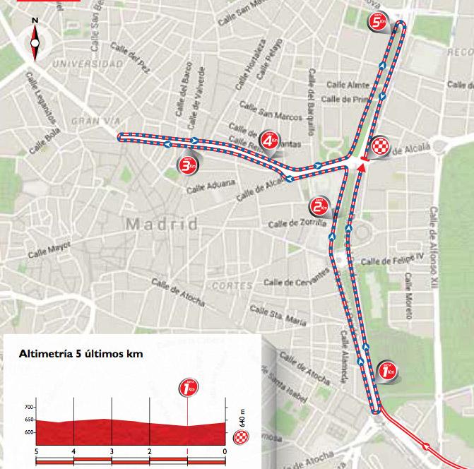 Karte & Profil der letzten 5 Km | Rundkurs - Finalrunden