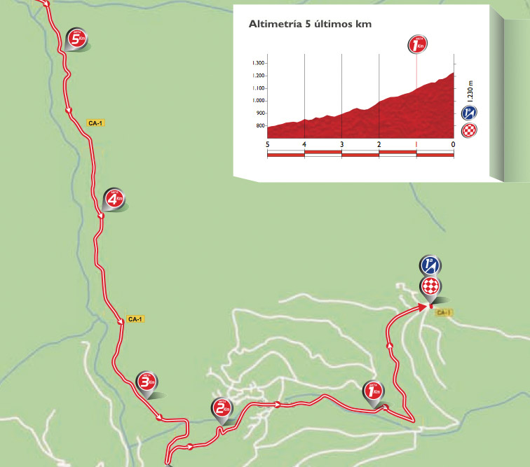 Profil & Karte der letzten 5 Kilometer