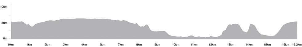 Profil 16,2 km Runde