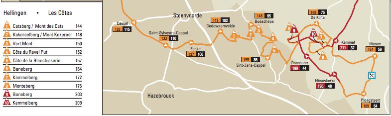 Hellinge & Karte Gent-Wevelgem 2016