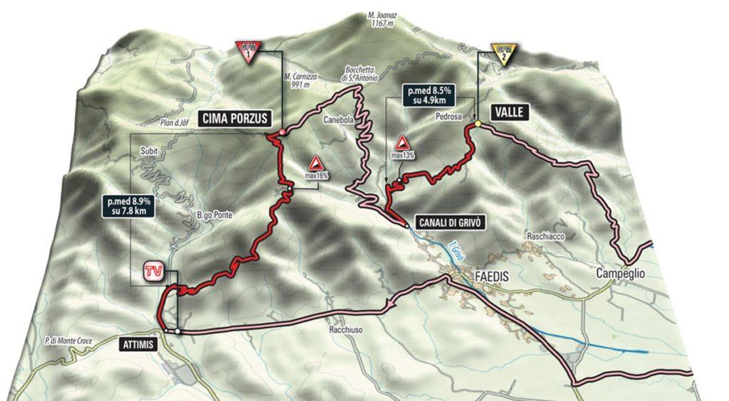 Die letzten beiden Anstiege der 13. Etappe des Giro 2016