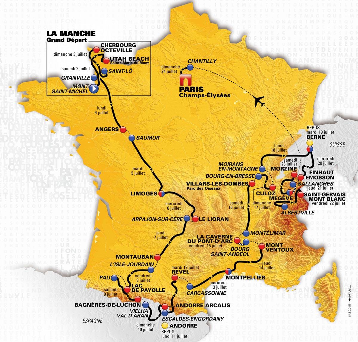 Tour De France Etappen 2020