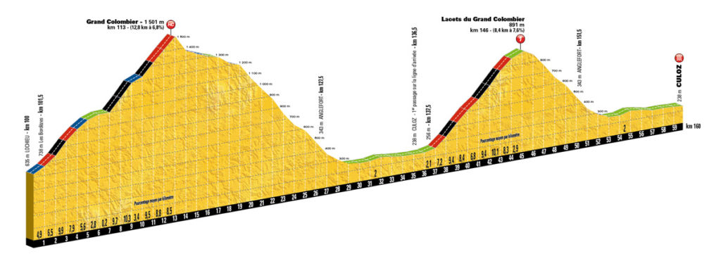 TDF16_PP-COLOMBIER_LACETS_CULOZ