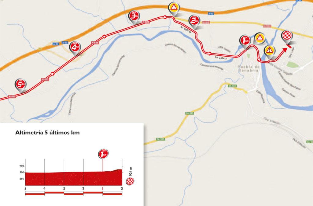 Karte & Profil der letzten Kilometer der 7. Etappe der Vuelta 2016