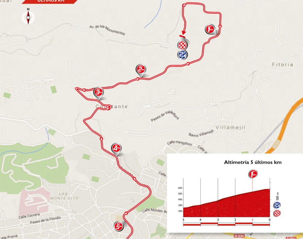 Karte &Profil der letzten Kilometer der 9. Etappe der Vuelta 2016