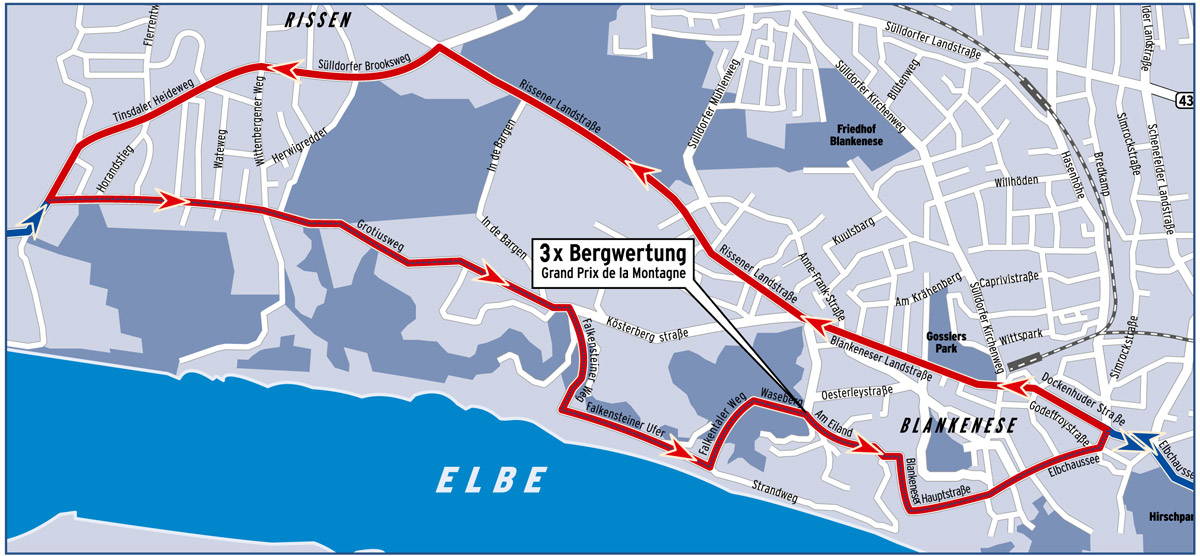 Cyclassics 2016: Waseberg-Runde