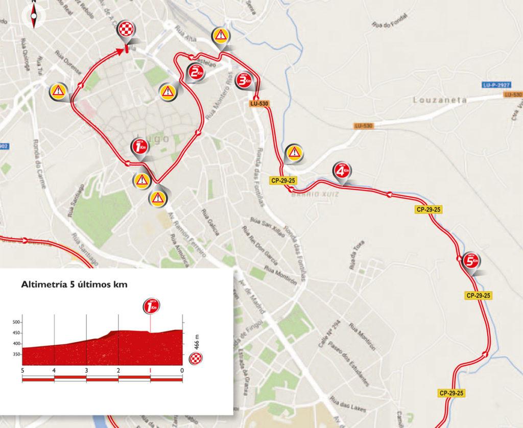 Profil der letzten Kilometer der 5. Etappe der Vuelta 2016