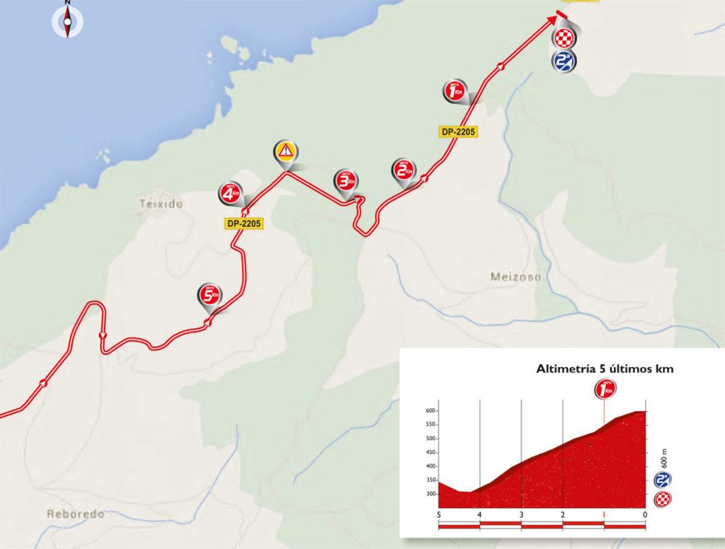 Karte der letzten Kilometer der 4. Etappe der Vuelta 2016