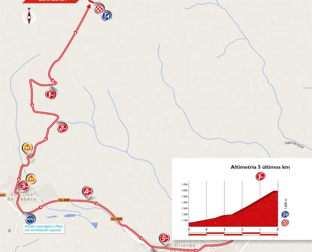 Die letzten Kilometer der 8. Etappe der Vuelta 2016