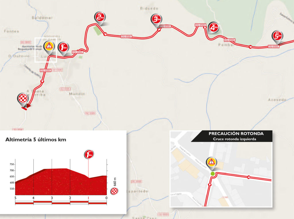 Karte & Profil der letzten Kilometer der 6. Etappe der Vuelta 2016
