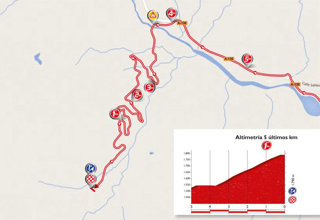 Karte & Profil der letzten Kilometer der 15. Etappe der Vuelta 2016