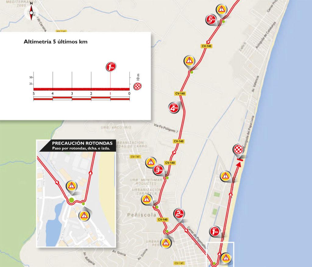 Karte & Profil der letzten Kilometer der 16. Etappe der Vuelta 2016