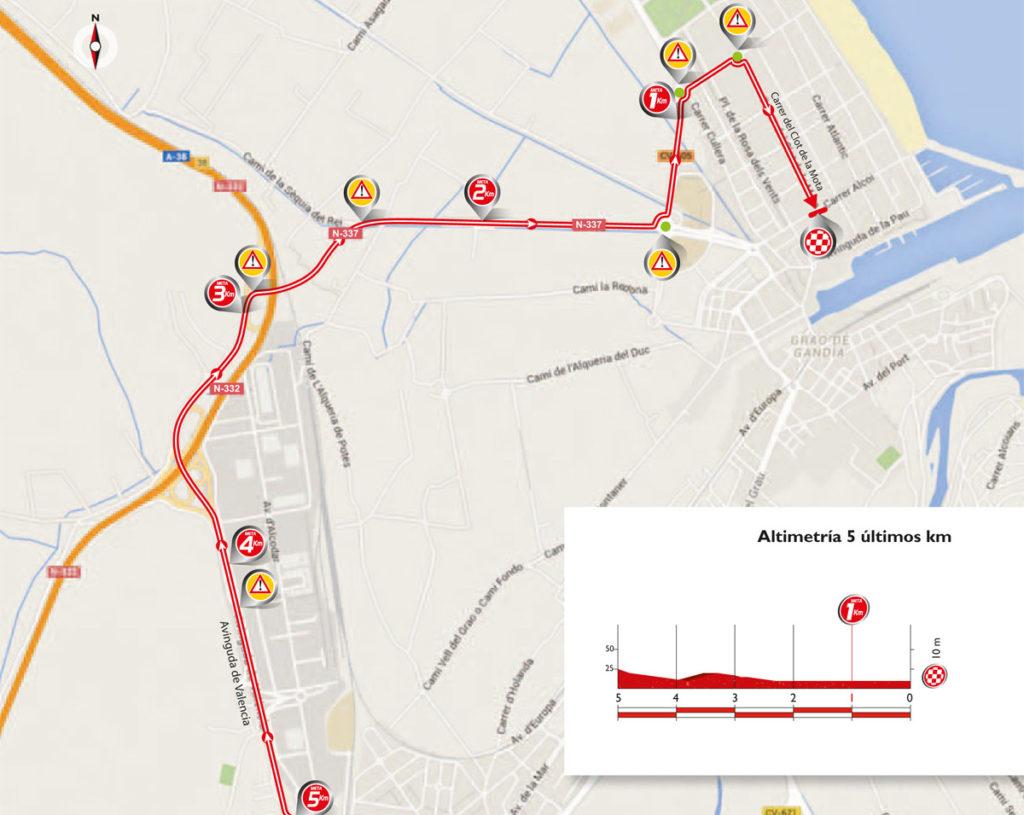 Karte und Profil der letzten Kilometer der 18. Etappe der Vuelta 2016
