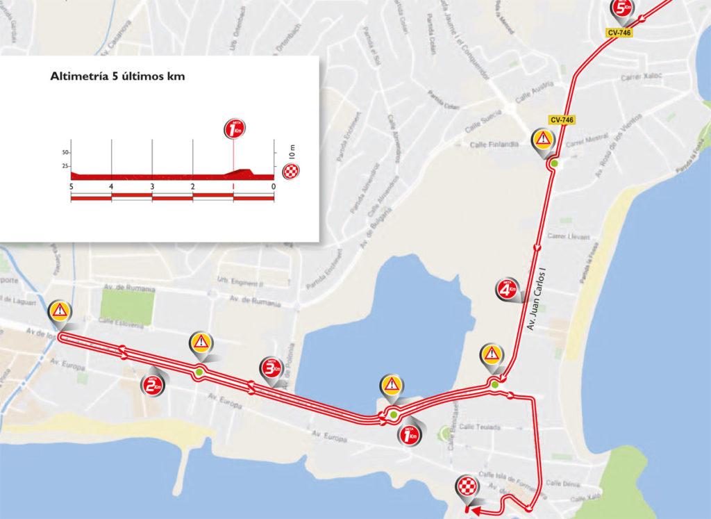 Karte & Profil der letzten Kilometer der 19. Etappe