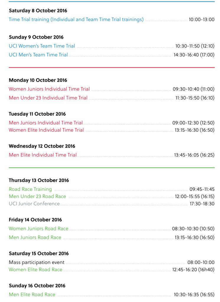 Zeitplan der Rad-WM 2016