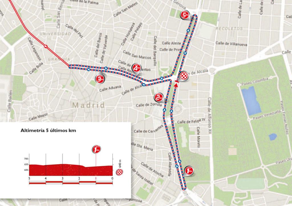 Profil und Karte der letzten Kilometer der 21. Etappe der Vuelta 2016