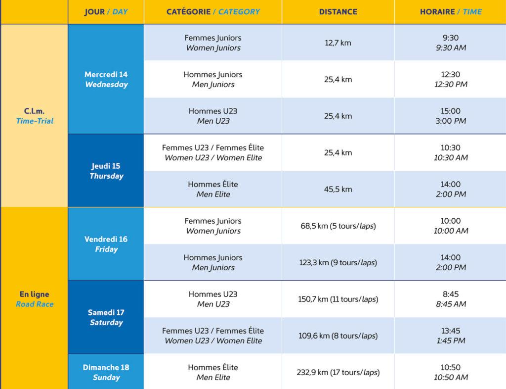 Zeitplan der UEC Europameisterschaft 2016