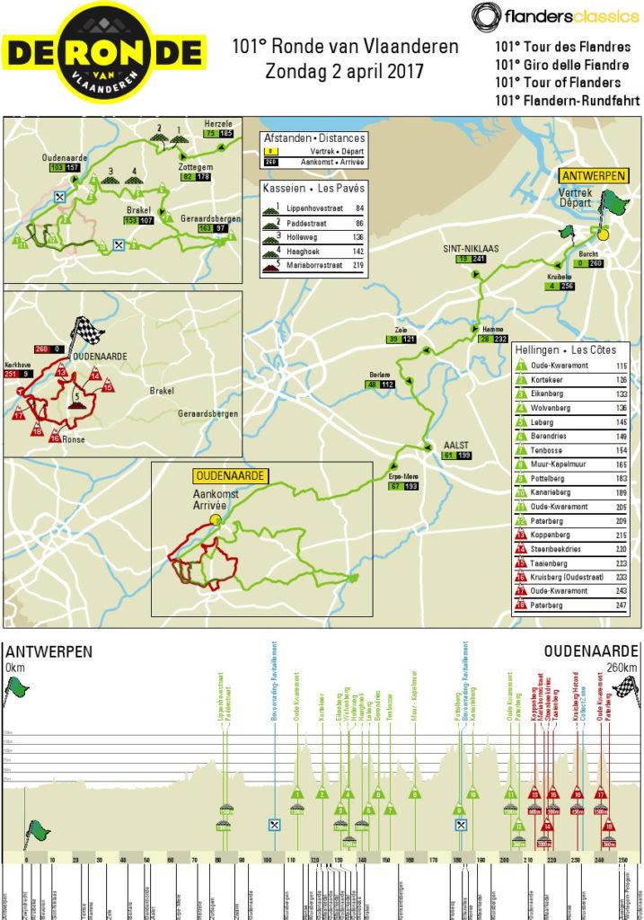 Die Strecke der 101. Flandern-Rundfahrt