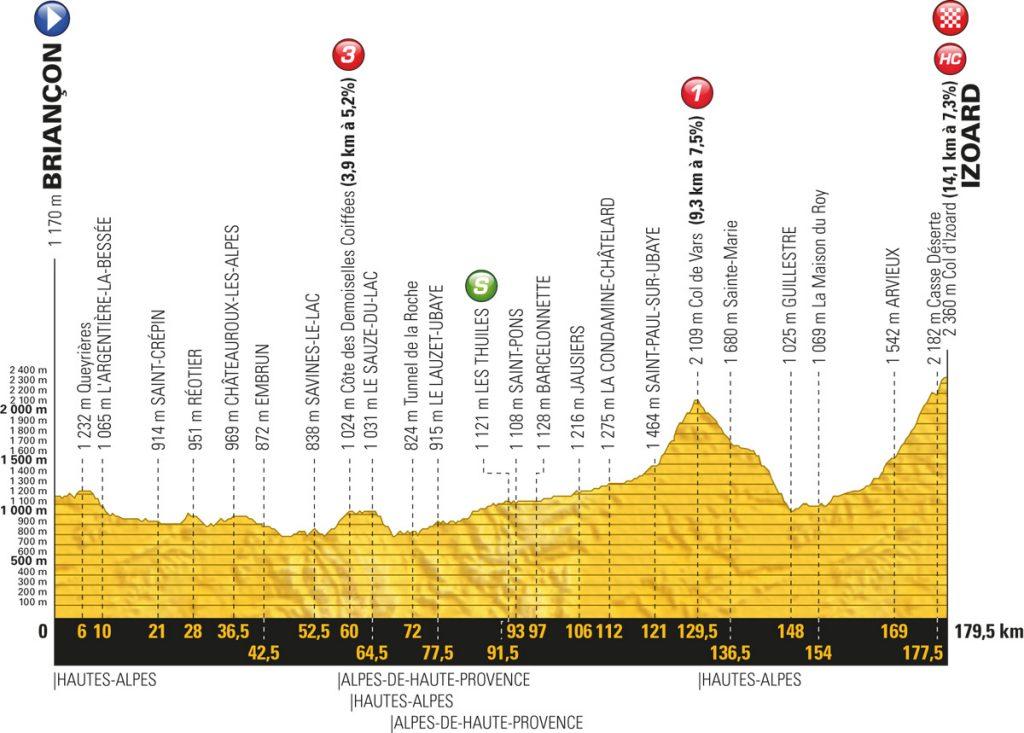 Tour De France Vorschau Auf Etappe 17 Attacken Am Galibier