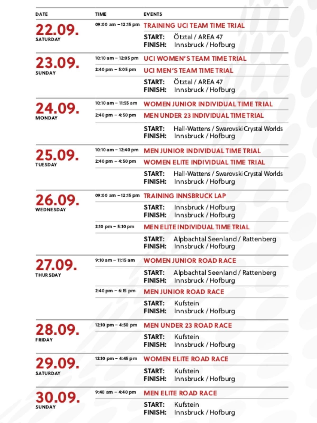 Rad-WM 2018 in Innsbruck: Strecken, Profile, Wettbewerbe, Zeitplan ...