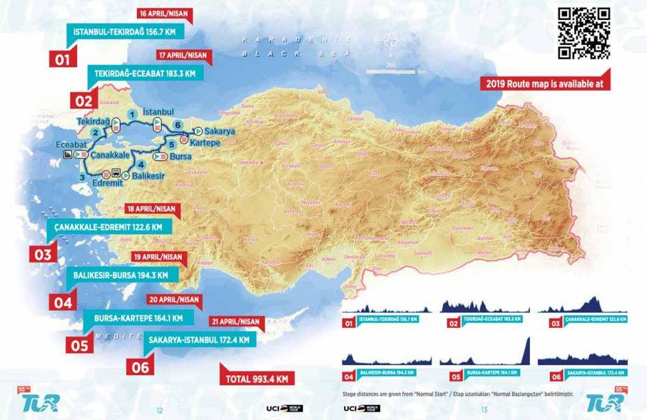 Karte Türkei.Vorschau Die Etappen Der Türkei Rundfahrt 2019 Cycling Magazine