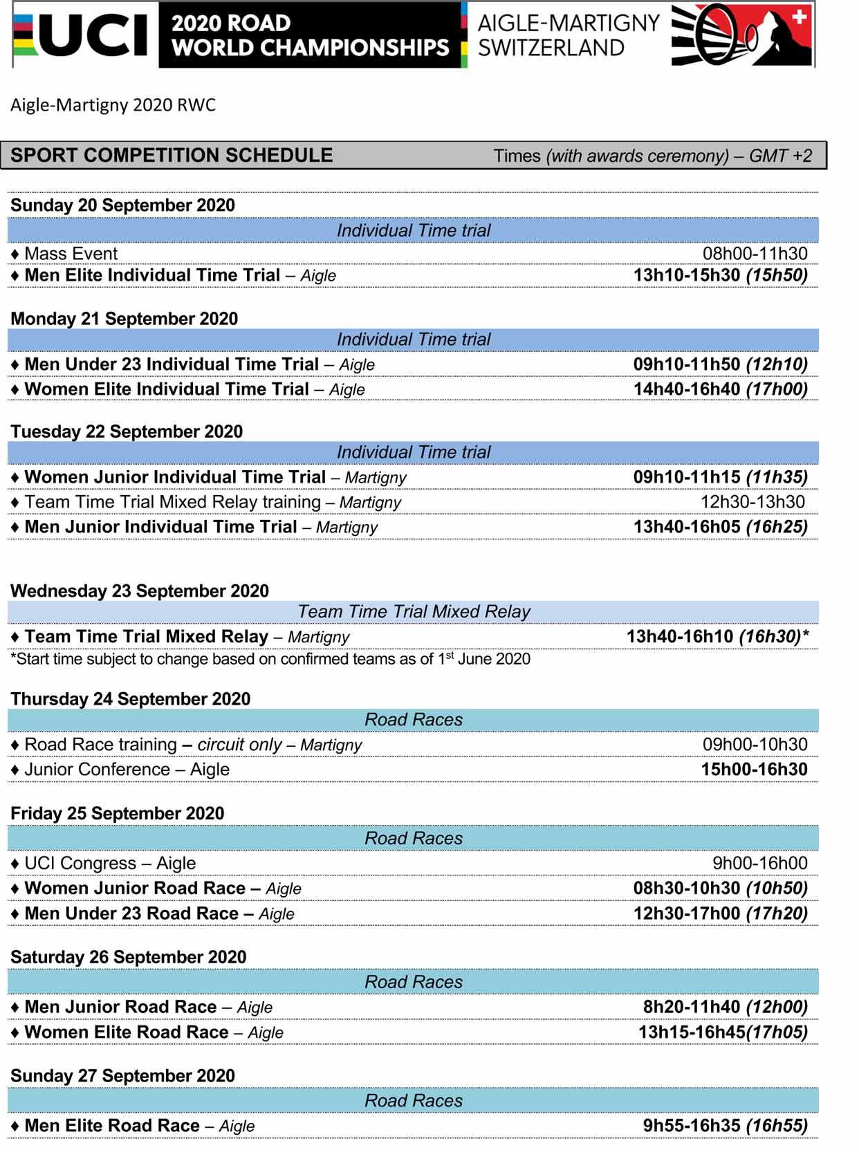 Zeitplan Wm